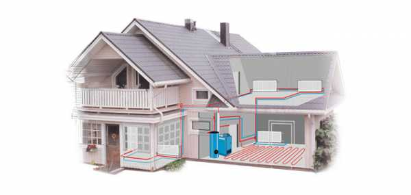 Автономное отопление для загородного дома